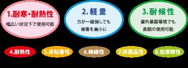 リサイクル可能 「フッ素樹脂」8つの特徴